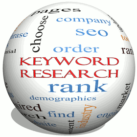Keyword Research.