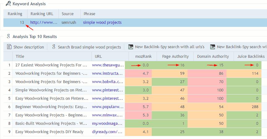 Website analysis 1.